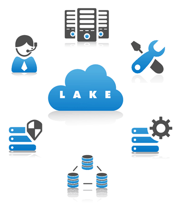 LAKE Cloud - the Cloud solution for SunSystems, Proactis, IBM Planning Analytics