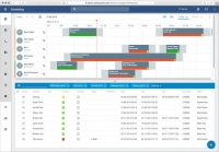 Workforce Management Scheduling Dispatching